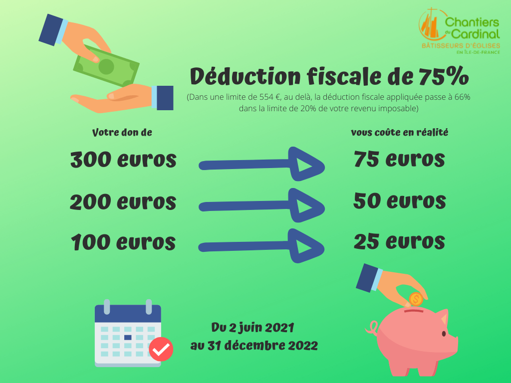 reduction fiscale